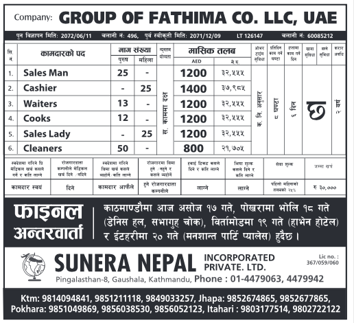 Jobs Demand For Group Of Fathima In Uae