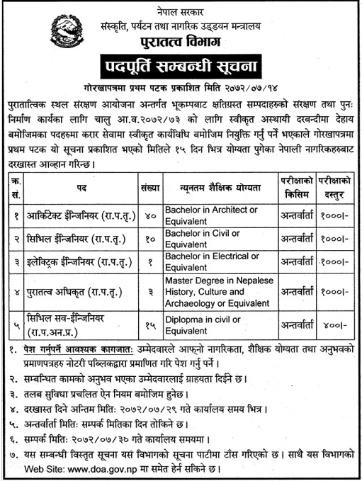 Jobs at Ministry of Archaeology for Various Post