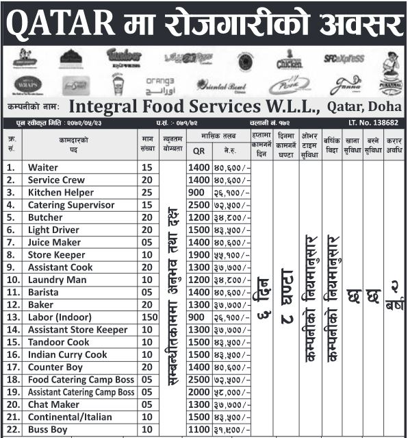 Kitchen helper, Butcher, Catering Supervisor and others in Qatar