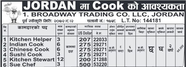 Kitchen helper ,Indian cook ,Chinese cook and others in Jordan