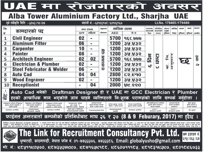 Jobs in UAE, Alba Tower Aluminium Factory Ltd  Company