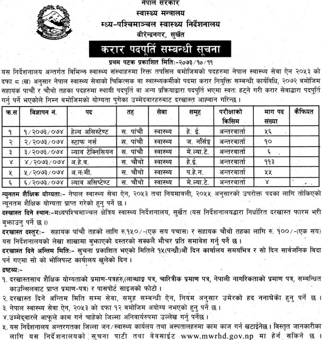 Job Vacancy In Ministry Of Health, Government Of Nepal
