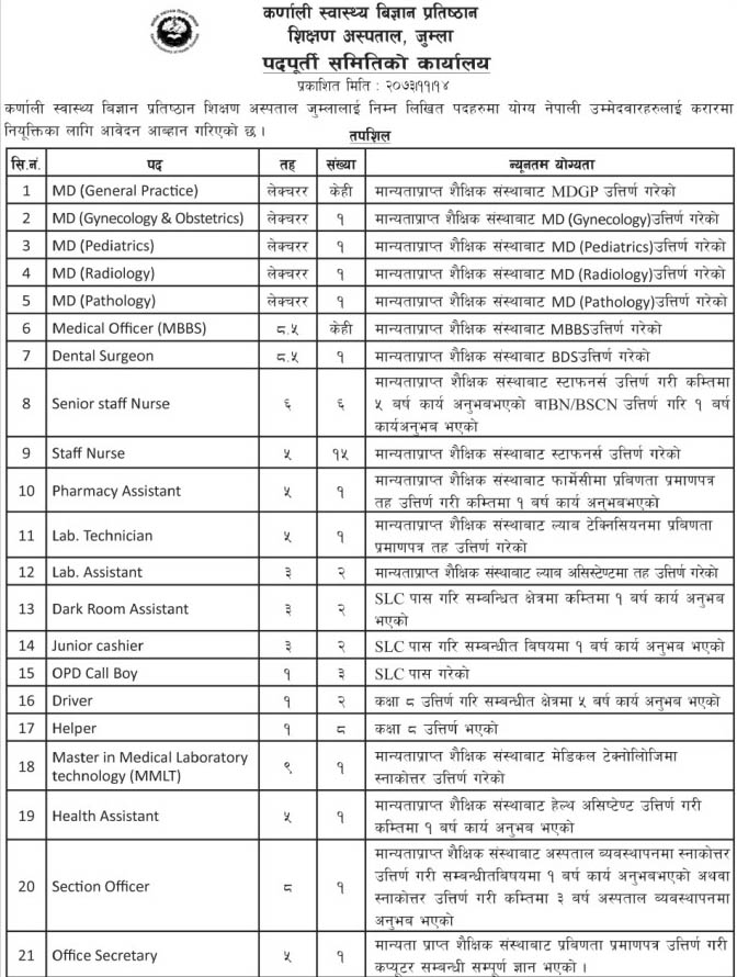 Job Vacancies By Karnali Academy Of Health Sciences