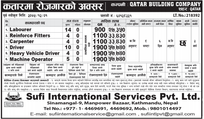 Job Vacancy In QATAR BUILDING COMPANY,Job Vacancy For Labor