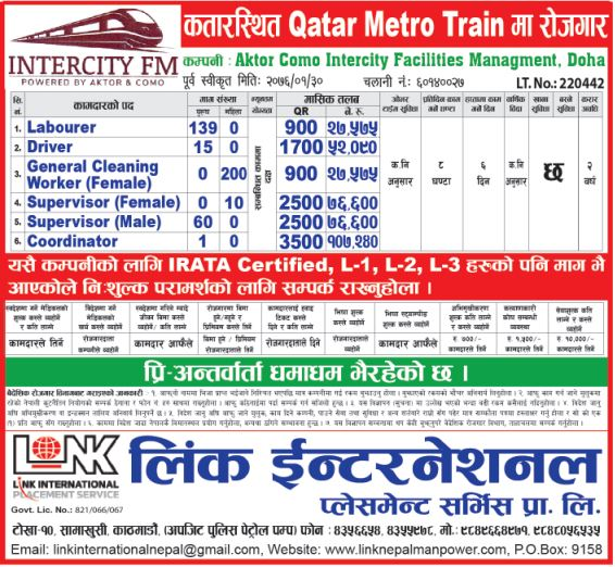 Job Vacancy In Aktor Como Intercity Facilities Management